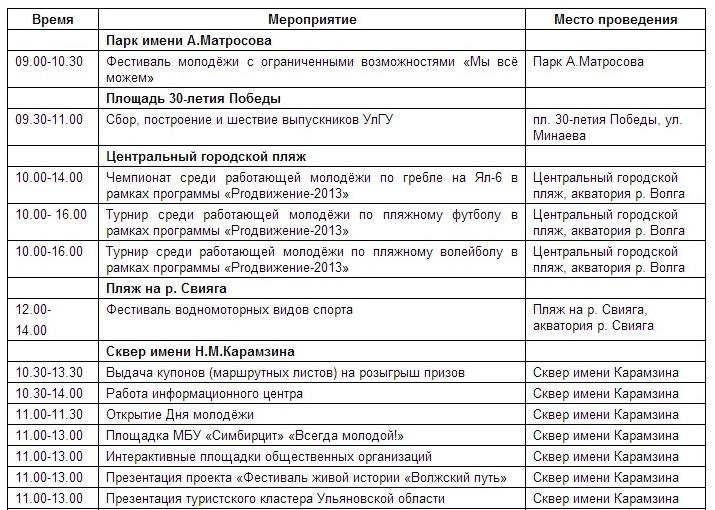 Ульяновской области Сергей