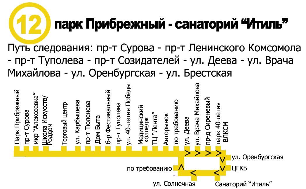 и других маршрутов можно