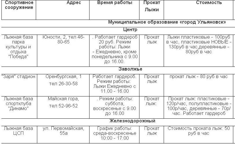 В Ульяновске и области ждут