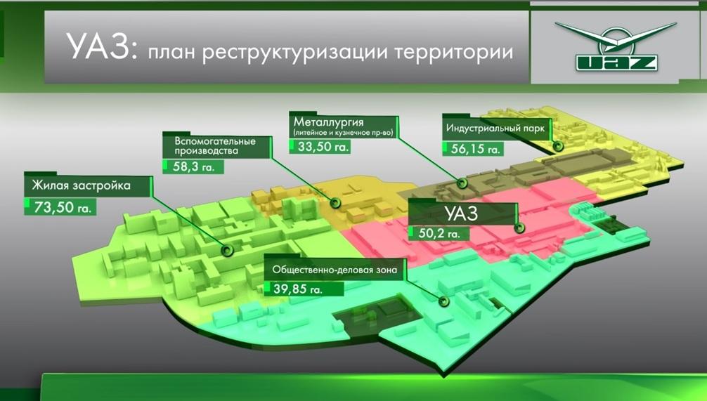 план реконструкции территории
