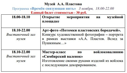 Музей Пластова