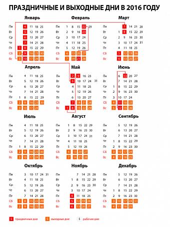 Что такое лунный календарь и как он действует на человека