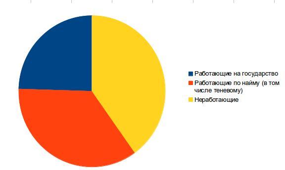 диаграмма_статистика2