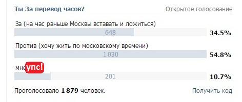 перевод часов голосование