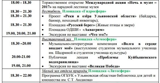краев